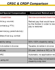 Crsc pay chart department of the army preparing for retirement seminar ppt download also gungoz  eye rh