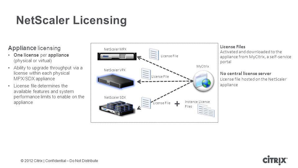 Netscaler datasheet vpx