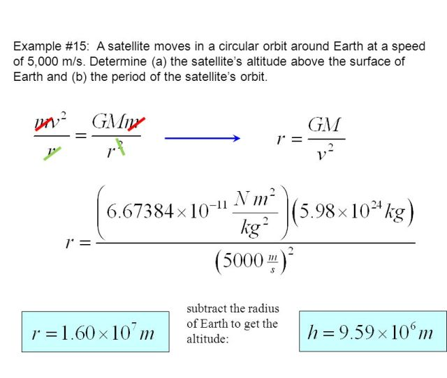 Example  A Satellite Moves In A Circular Orbit Around Earth At A S D