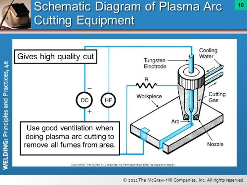 small resolution of plasma cutter wiring diagram page 2 wiring diagram and schematics homemade plasma cutter schematic plasma cutter
