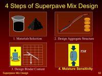 SUPERPAVE MIX DESIGN Superpave Mix Design. - ppt video ...