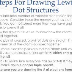Dot Diagram For Middle School Two Way Light Switch Wiring New Zealand Ib Chemistry Year 1 Hl The Brooklyn Latin - Ppt Download