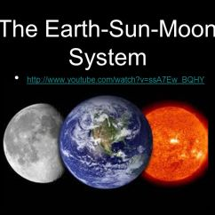Phases Of The Moon Diagram To Label Wiring Diagrams Symbols Bell Work 3/31/15 1. What Is This A Picture Of? - Ppt Video Online Download
