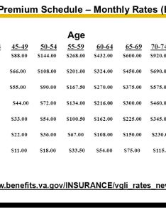 Pictures of vgli life insurance rates also rh insuranceratesretsubanspot