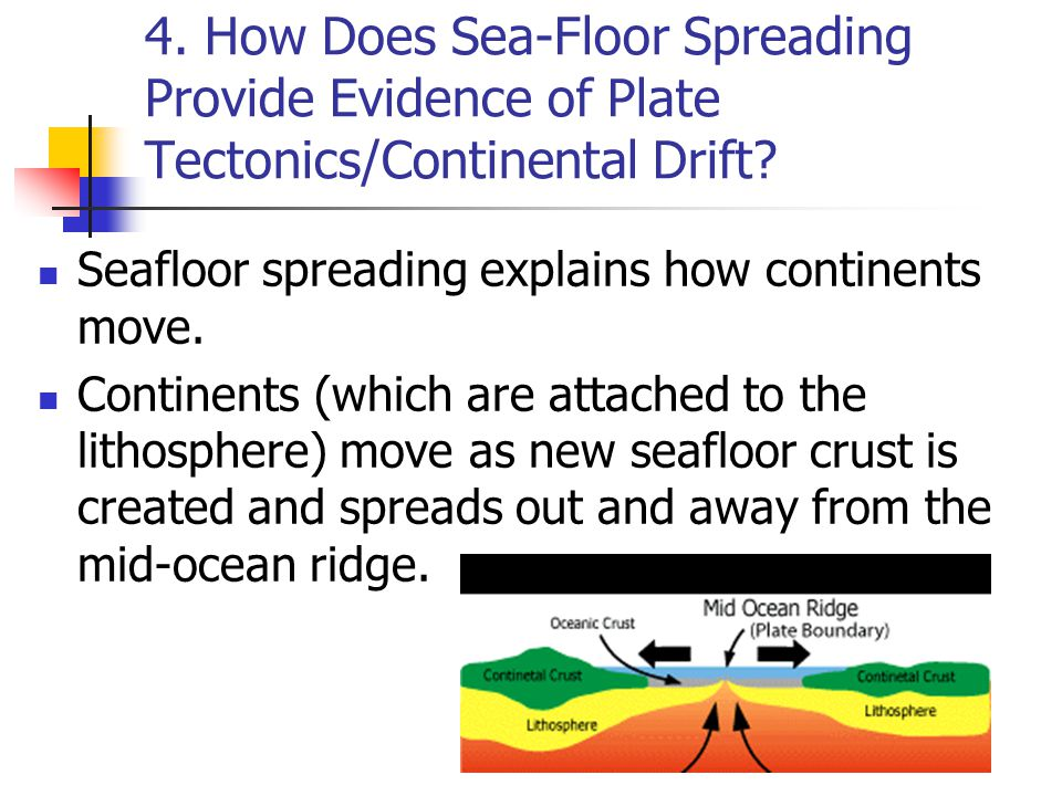 SeaFloor Spreading Learning Target  ppt video online