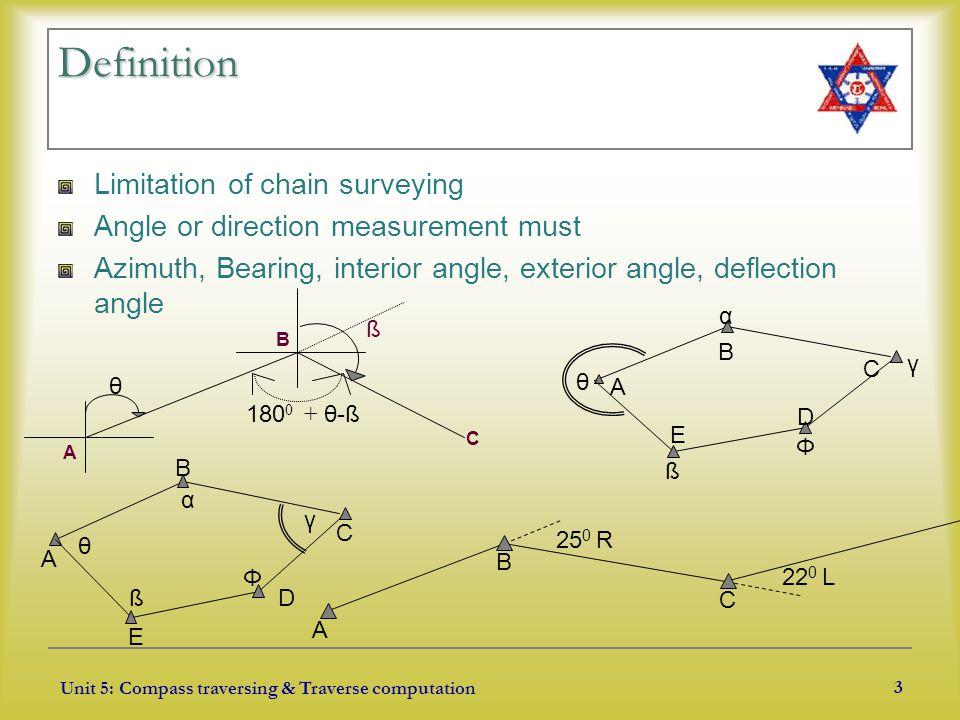 Unit 3 Compass Survey Ppt Download