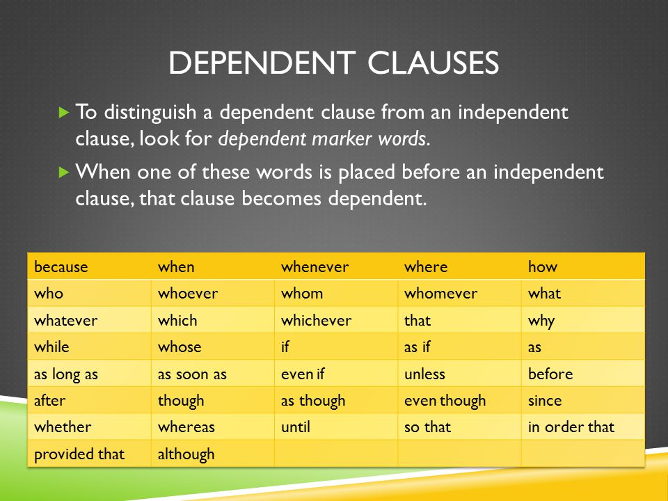 Chapter 8 Sentence Structure Ppt Video Online Download