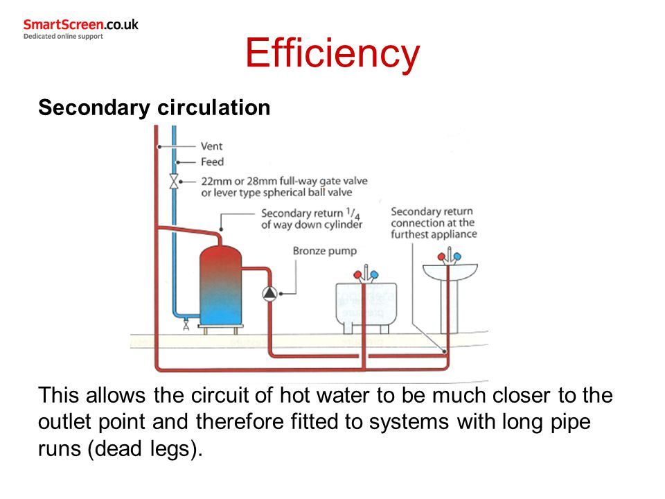 Unit 206 Domestic hot water systems  ppt video online