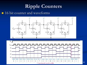 Counter Circuits and VHDL State Machines  ppt video