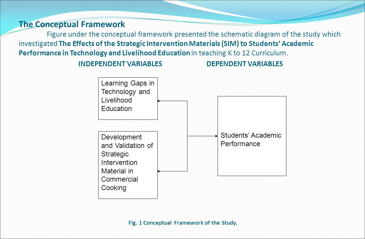 conceptual framework diagram downloadable blank fishbone the effects of strategic intervention material in ppt