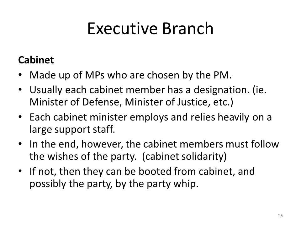 Cabinet Executive Definition - thesecretconsul.com
