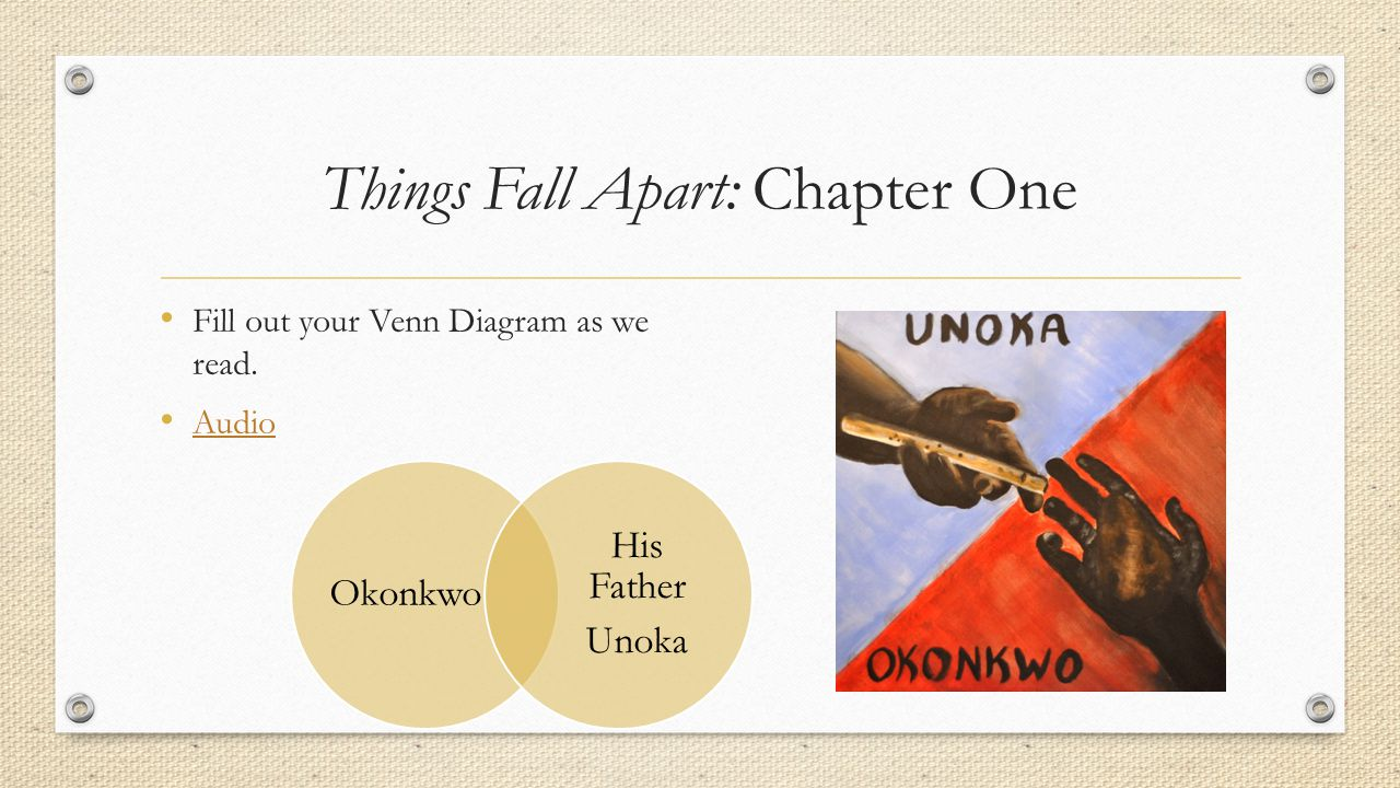 Things fall apart okonkwo and his father Things Fall