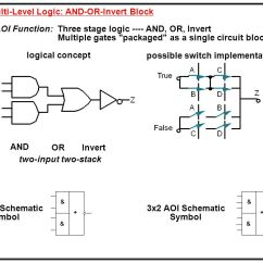 Square D Hand Off Auto Wiring Diagram Of A Two Bedroom House Selector Switch Schematic Abb ~ Elsavadorla