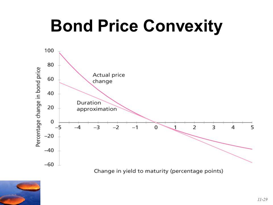 Managing Bond Portfolios  Ppt Download