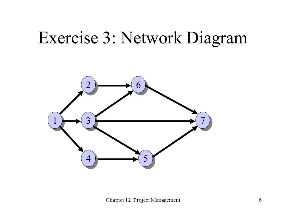 Solutions To Chapter 12 Exercises Ppt Download