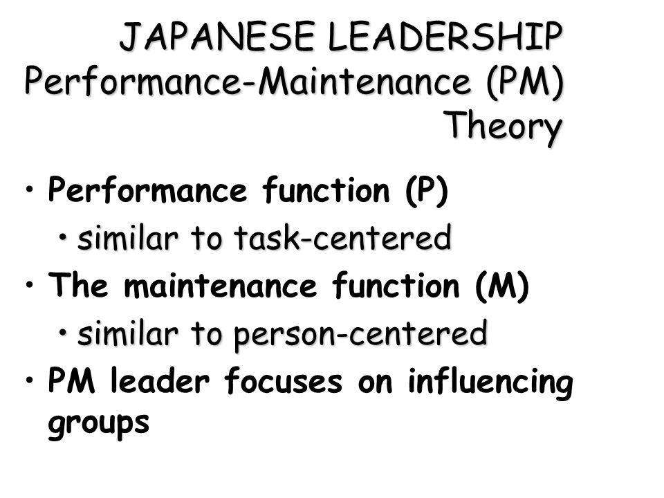 LEADERSHIP AND MANAGEMENT BEHAVIOR IN MULTINATIONAL
