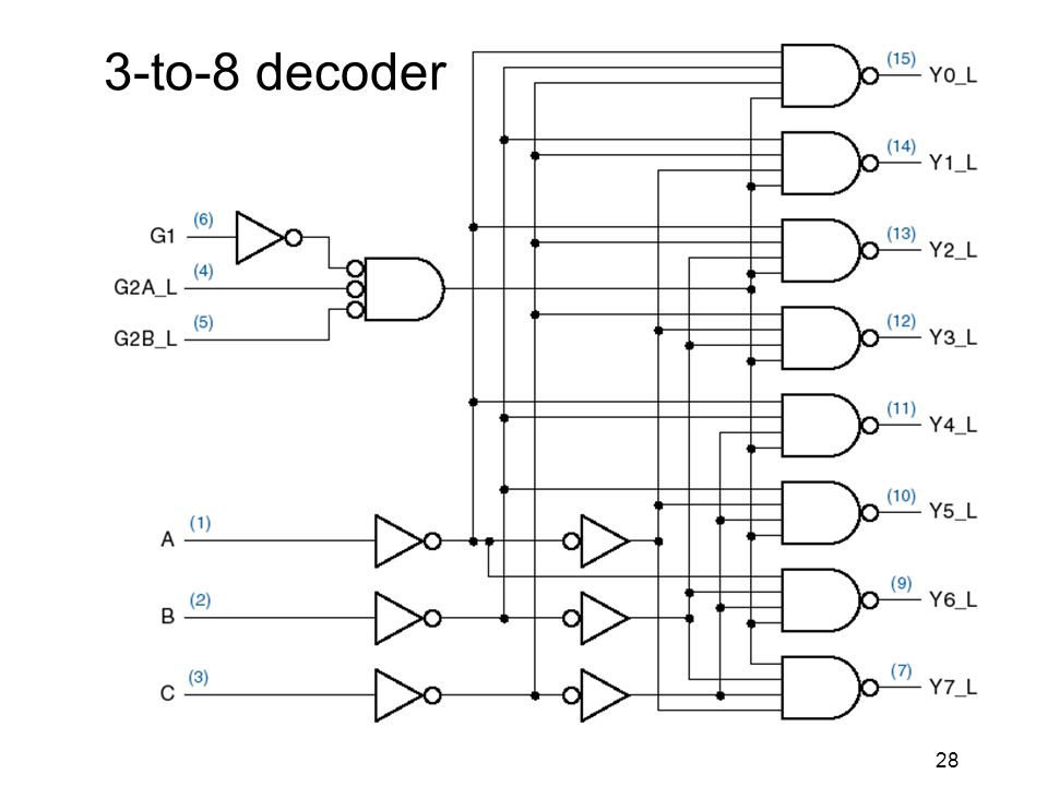 3 To 8 Decoder Logic Diagram Binary Multiplier Logic