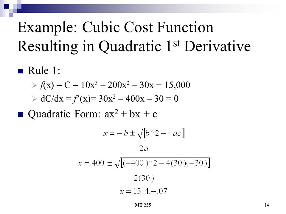 1 Graph 1 0 X Derivative