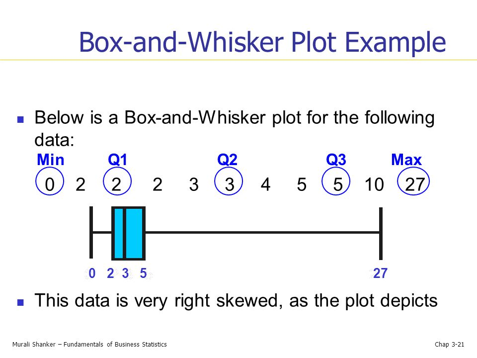 Chapter 3 Describing Data Using Numerical Measures Ppt