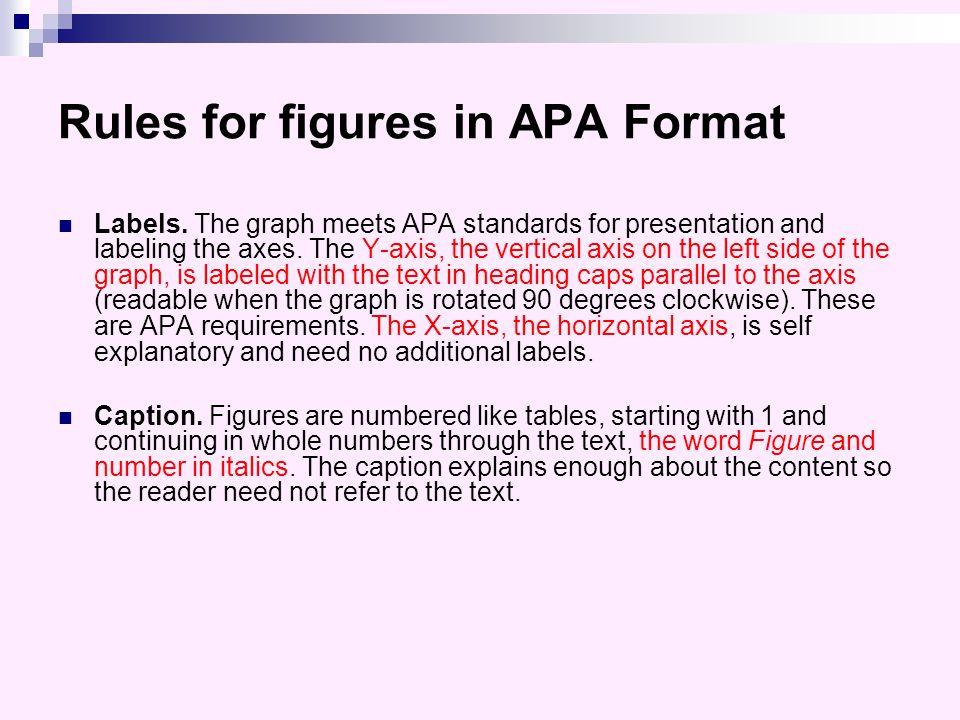 論文基本架構和格式 MLA Vs APA Ppt Download