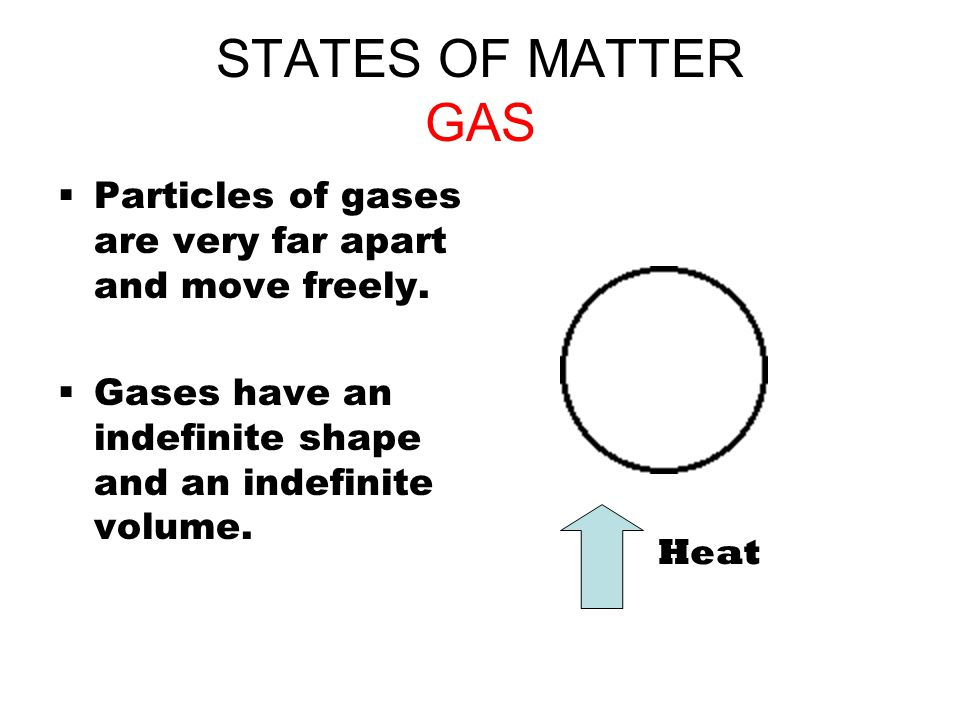States of Matter Chapter 3 Section 1 states of matter
