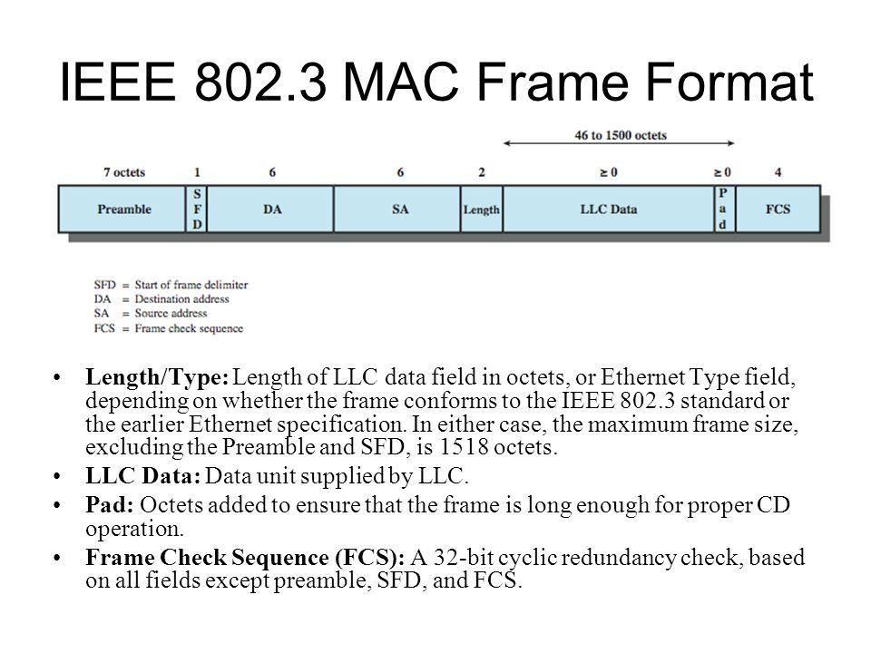 ieee 802.3 frame format | pixels1st.com