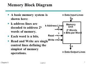 Overview Memory definitions Random Access Memory (RAM