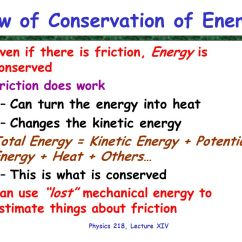 Law Of Conservation Mass Diagram Wiring A Duplex Outlet Energy Pictures To Pin On Pinterest