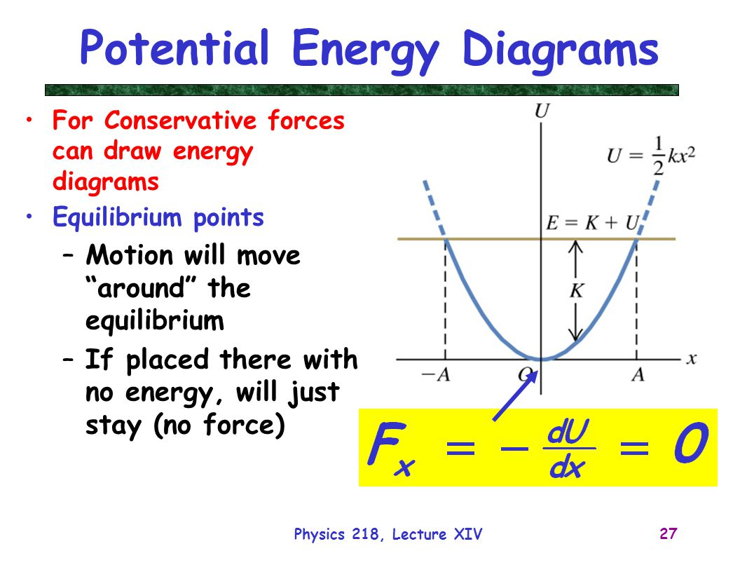 physics energy flow diagram camper plug wiring 218 lecture 14 dr david toback