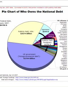 Us debt pie chart federal budget current held by the public ppt download also rehagedeemperor rh