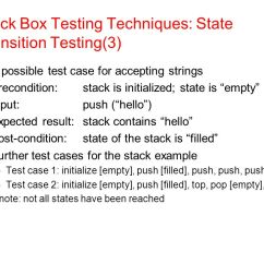 State Transition Testing Example Diagram Volt Drop Formula Test Design Techniques - Ppt Video Online Download