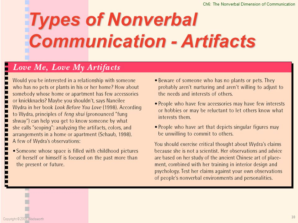 chronemics communication