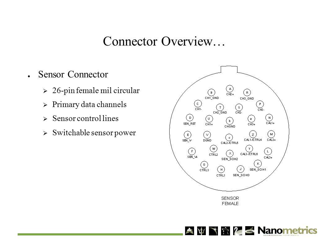 Ngri Nanometrics Taurus Hardware Amp Software Training Presented By