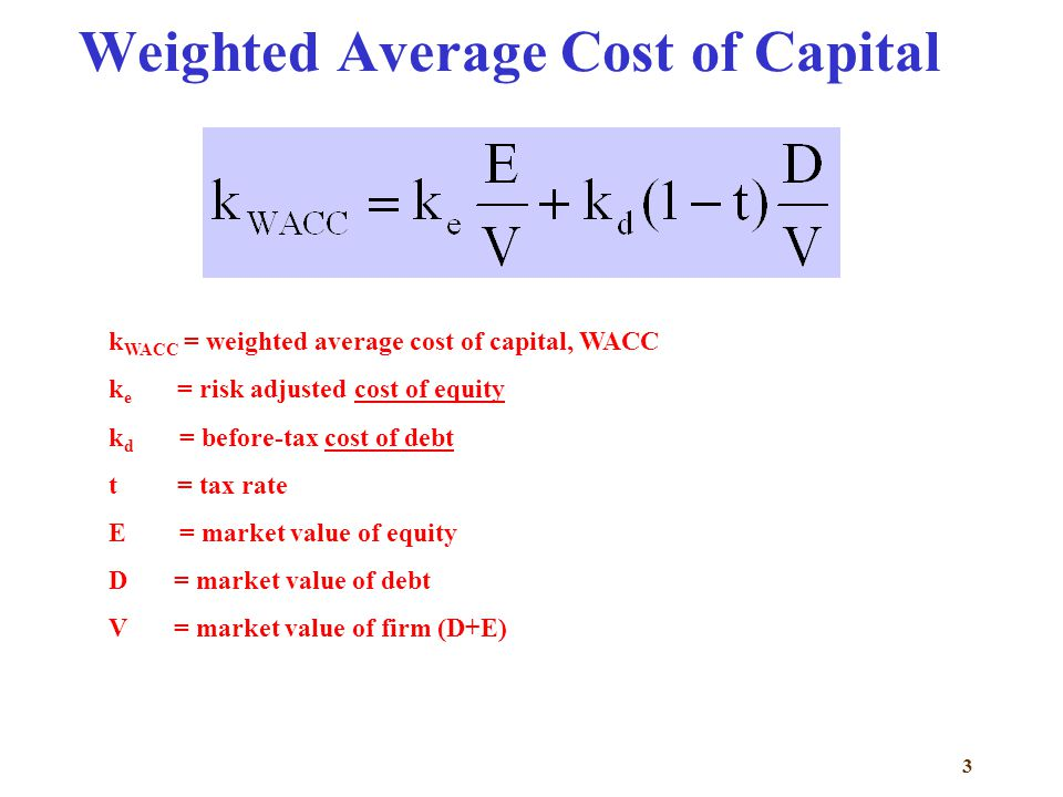 International Cost of Capital  ppt video online download