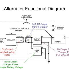 Boat Battery Isolator Wiring Diagram Fan Relay Hvac Alternator Functional - Ppt Video Online Download