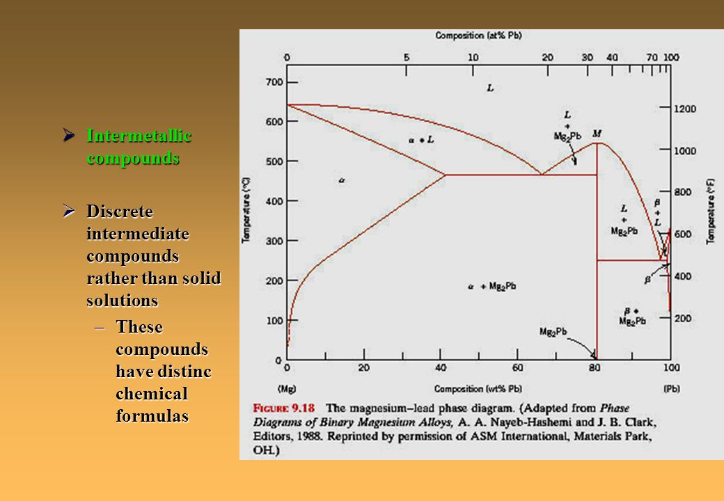 importance of iron carbon diagram venn aptitude questions with solutions chapter 9 sections:9.2, 9.3, 9.4, ppt video online download