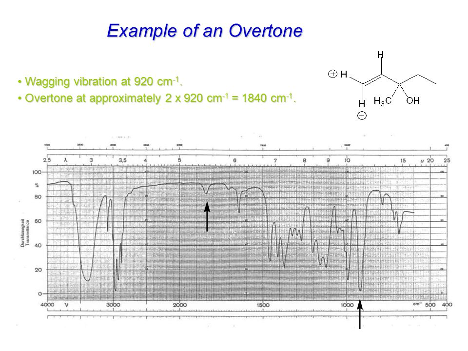 Rotational Spectra Simplest Case: Diatomic or Linear