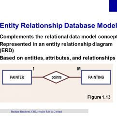 Database Entity Relationship Diagram Tool Daihatsu Terios Wiring File Systems And Databases Hachim Haddouti - Ppt Download