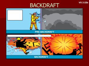 Unit 1 Introduction to Fire Safety  ppt video online download