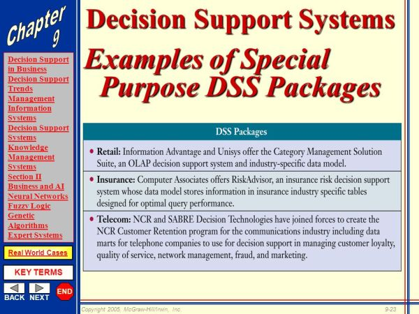 Decision Support Systems ppt download