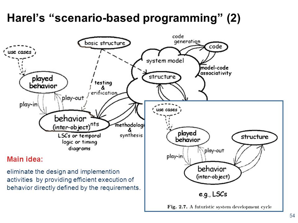 RE Overview Based on presentations by G. Mussbacher, G.V