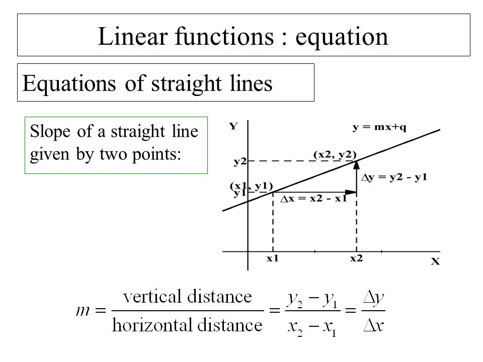 Functions In General Linear Functions Functions In