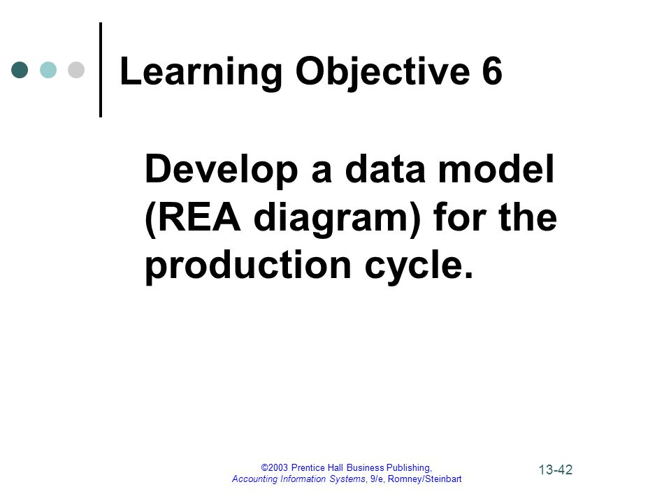 The Production Cycle Chapter ppt video online download