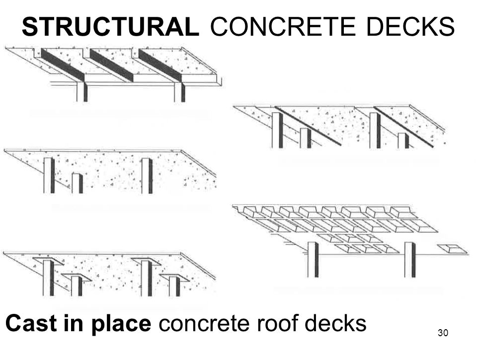 Structural Roof Deck & [top]Structural Deck And Membrane