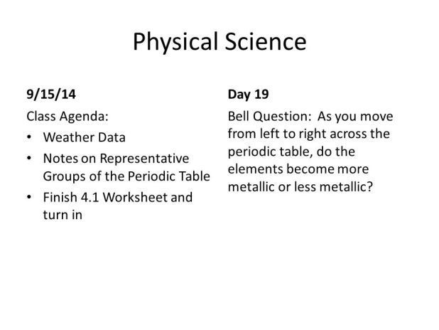 Physical Science Worksheets Periodic Table – Physical Science Worksheet