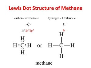 Organic Chemistry I CHM ppt video online download