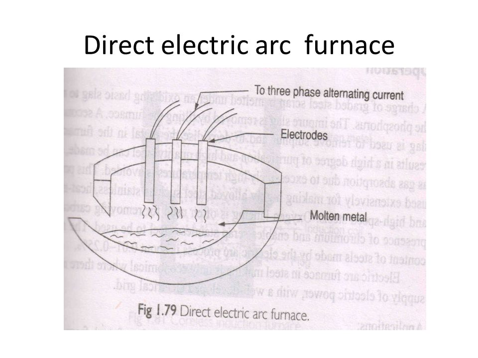 Annexure  I Cupola & Electric Furnaces