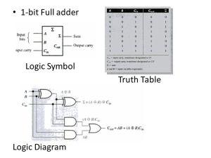 COMBINATIONAL CIRCUITS USING TTL 74XX ICS  ppt video