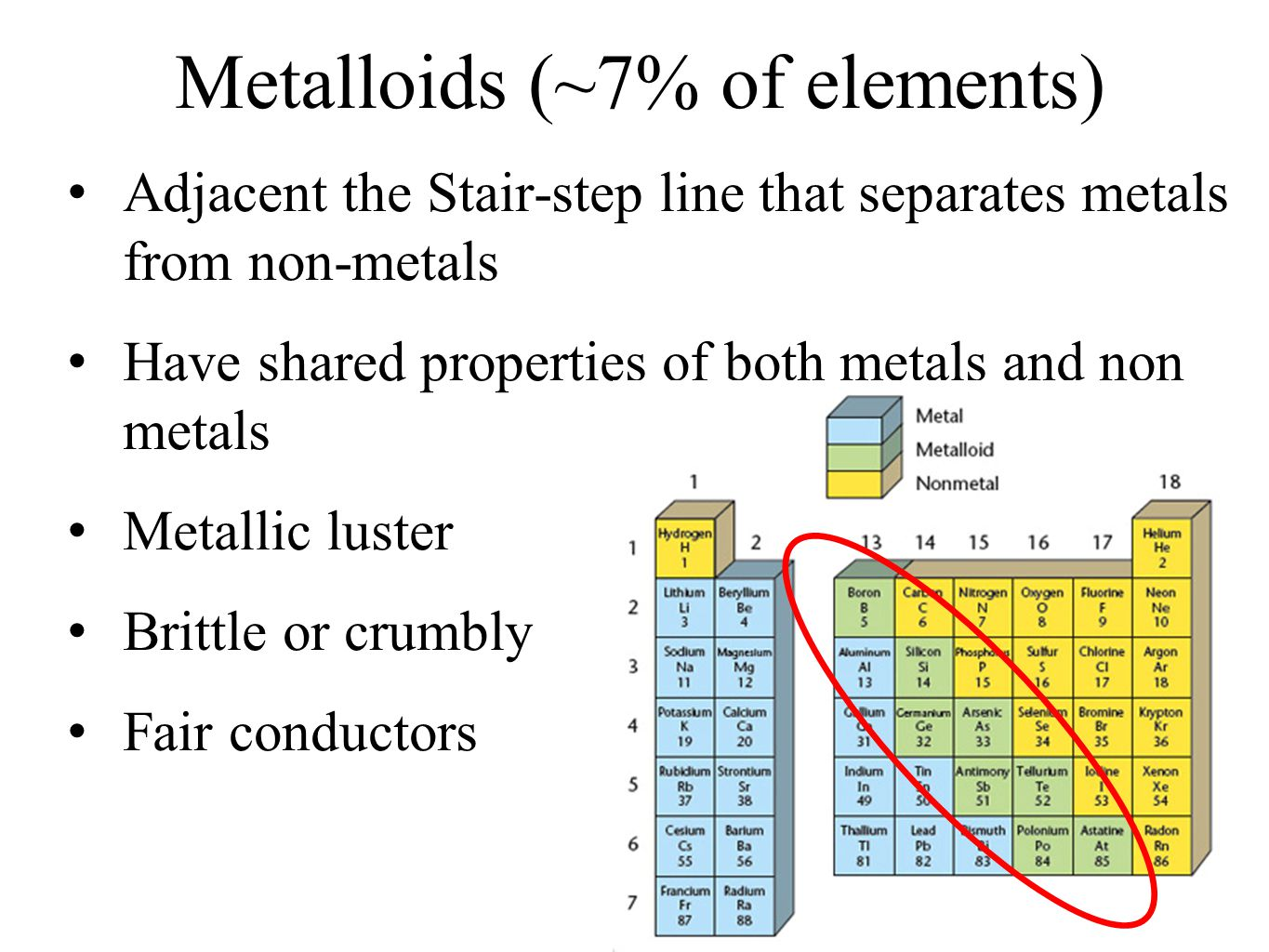 Stair Step Line Periodic Table Elements