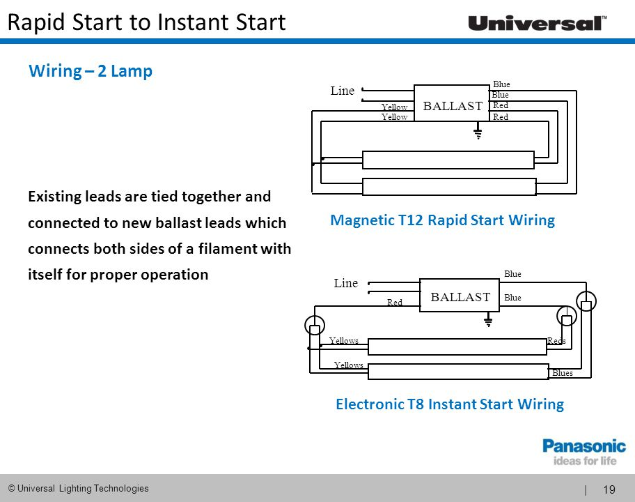 iota i32 emergency ballast wiring diagram 2006 kenworth radio 1 lamp electronic schematic ...